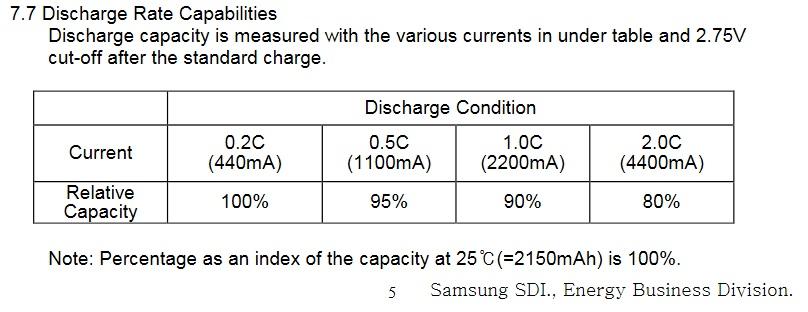 Samsung 22F discharge.jpg