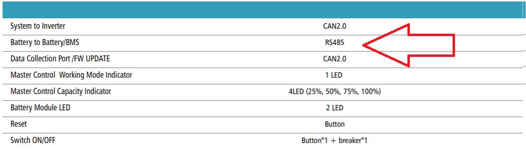 solax batter data sheet.png
